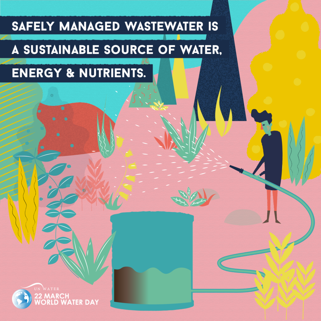 Safely managed wastewater is a sustainable source of water, energy, & nutrients