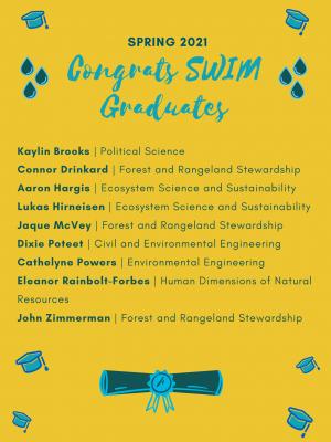 Congrats SWIM Graduates of Spring 2021